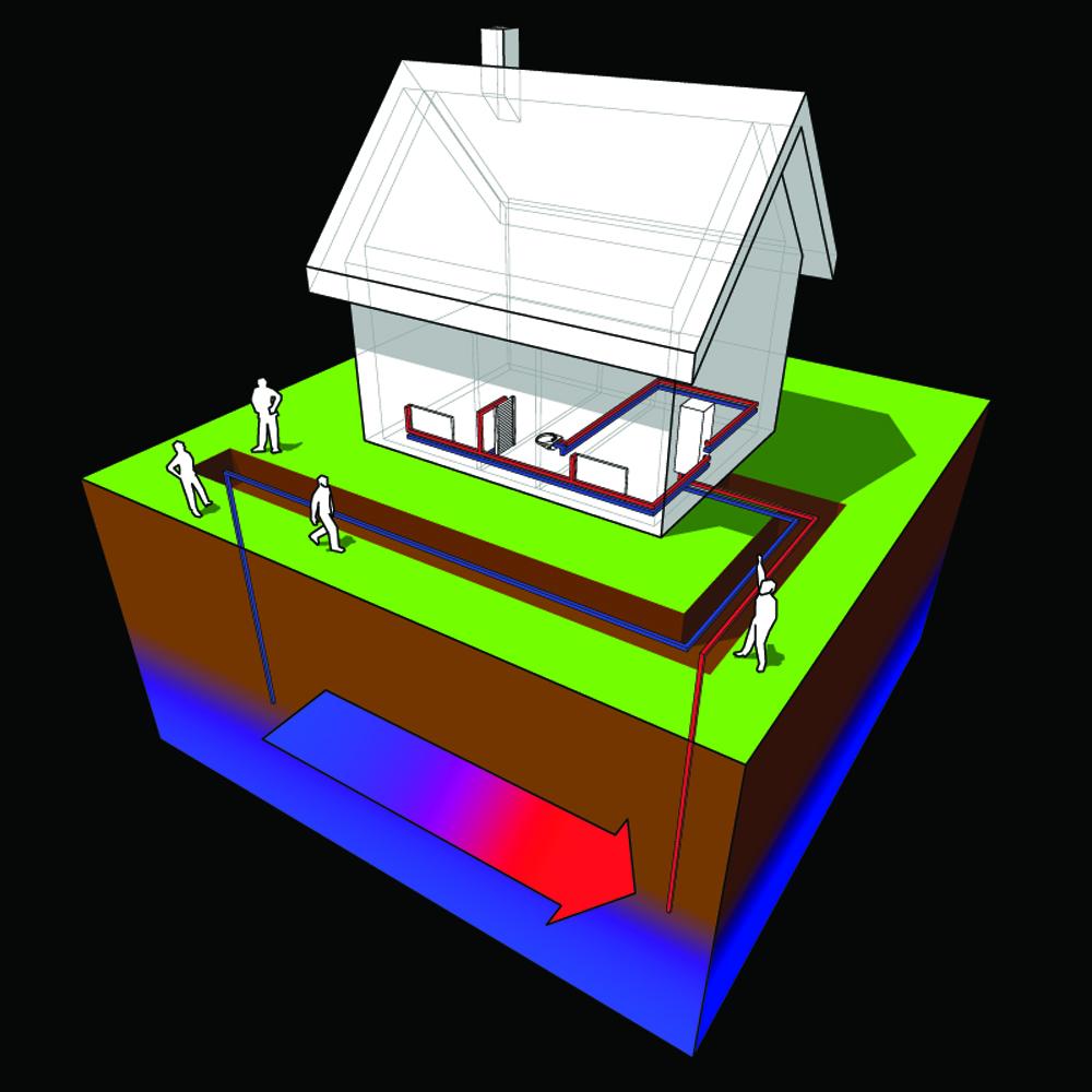 Pompa ciepła – energia z powietrza, wody lub gruntu