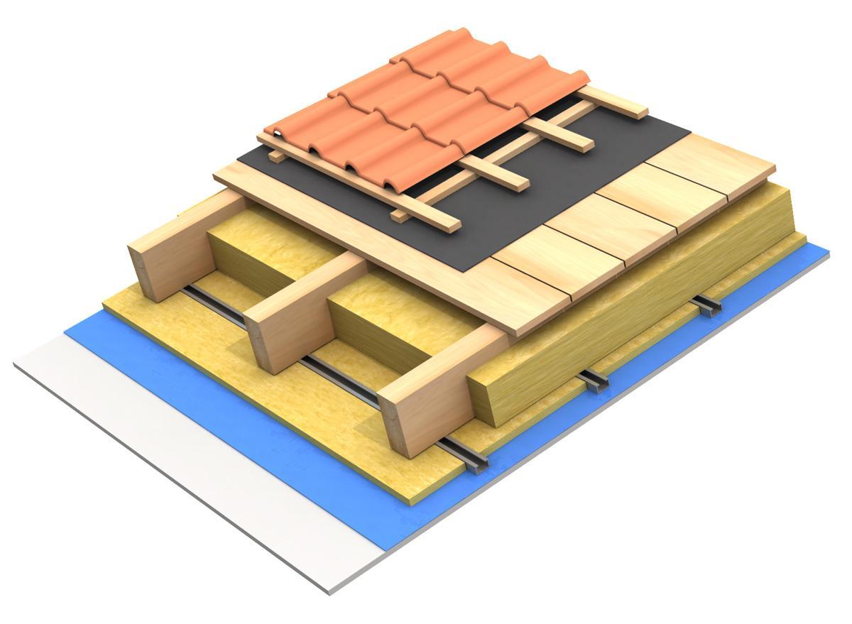 Prawidłowa izolacja i wentylacja dachu
