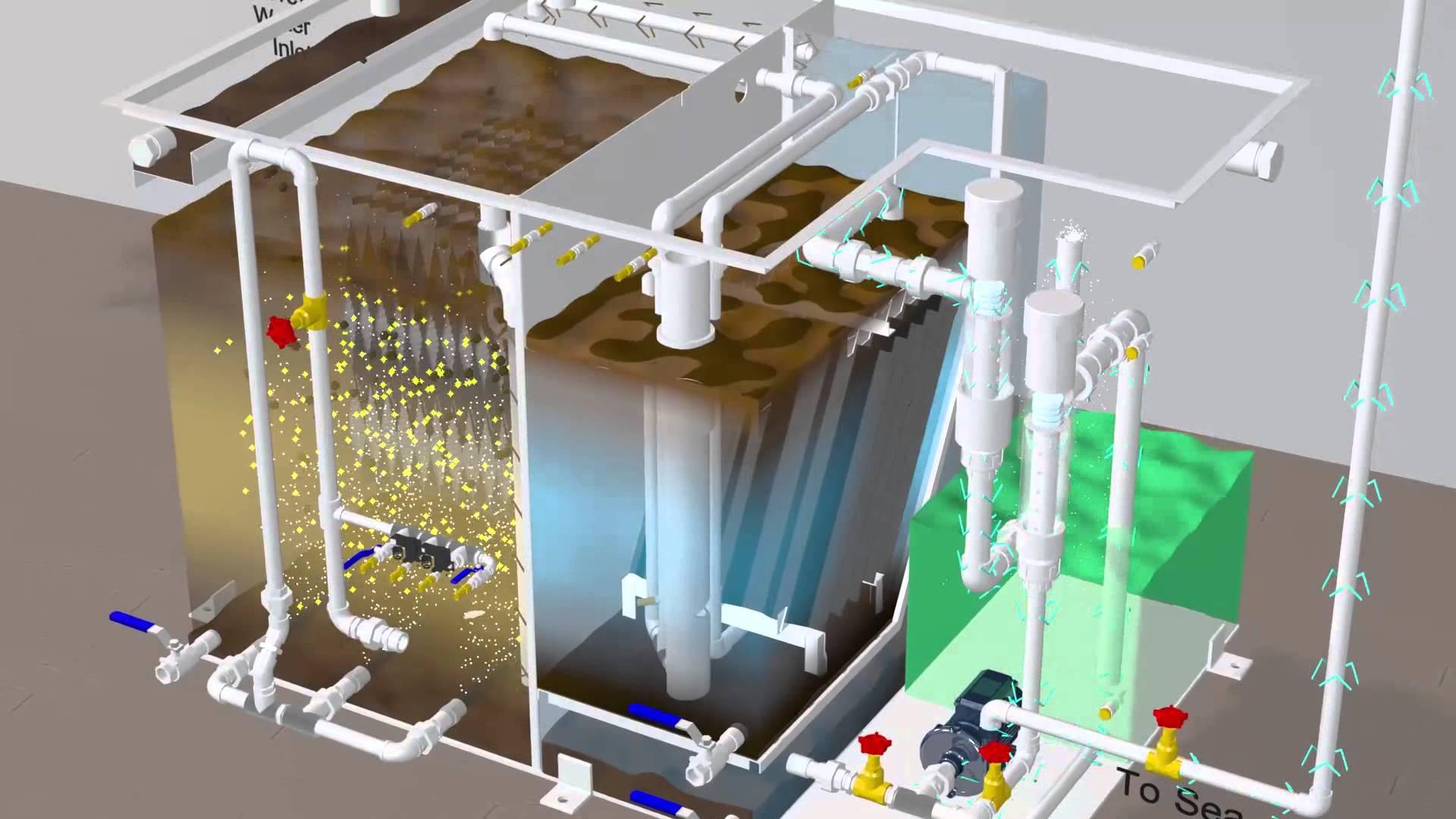 Mechanizm filtrowania przydomowej oczyszczalni