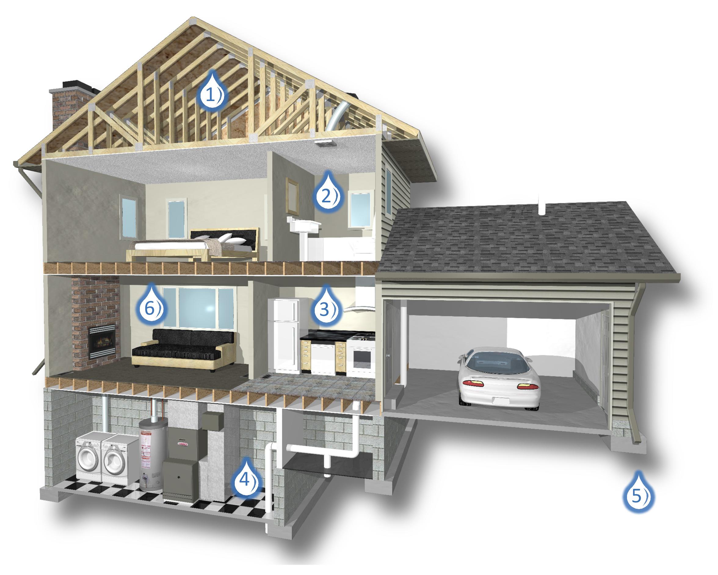 Pomieszczenia budynku z miejscami skraplania wody
