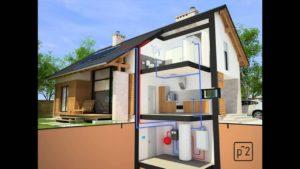 Instalacja solarna - przekrój